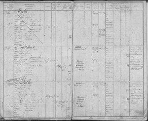 etats signaletiques militaires 1867